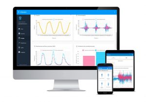 mDurance system interface in different devices: Muscle activity controlled Source https://www.mdurance.eu